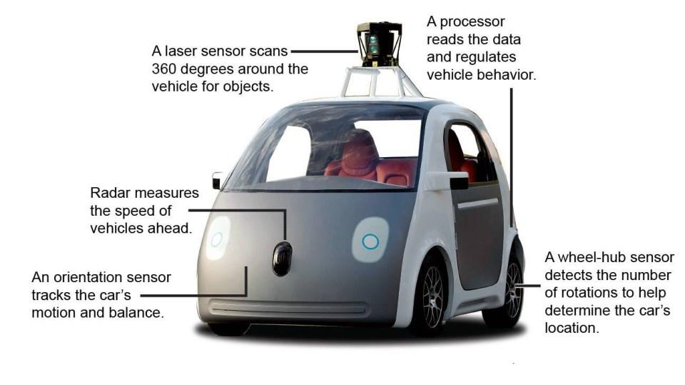 La Google Car! (4)