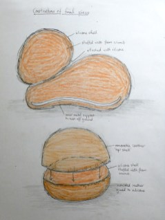sketch constructions