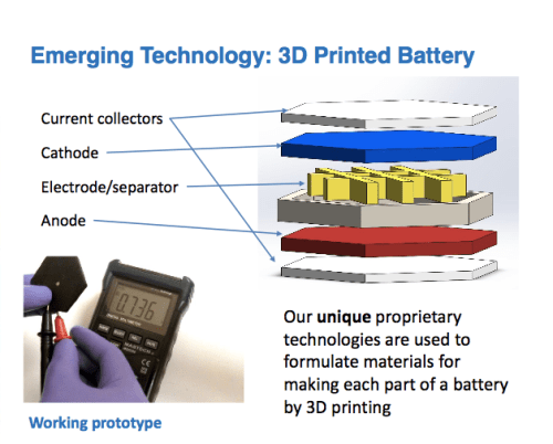 Graphene-3D-Lab-3d-printed-graphene-e1414259787994