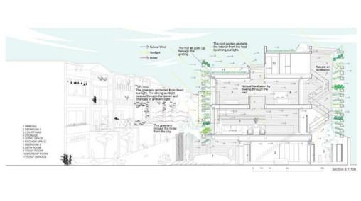 stackinggreen_architecture-plan2