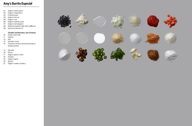 ingredients_burrito