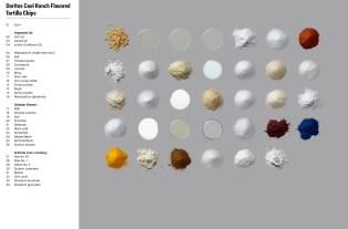 ingredients_tortilla