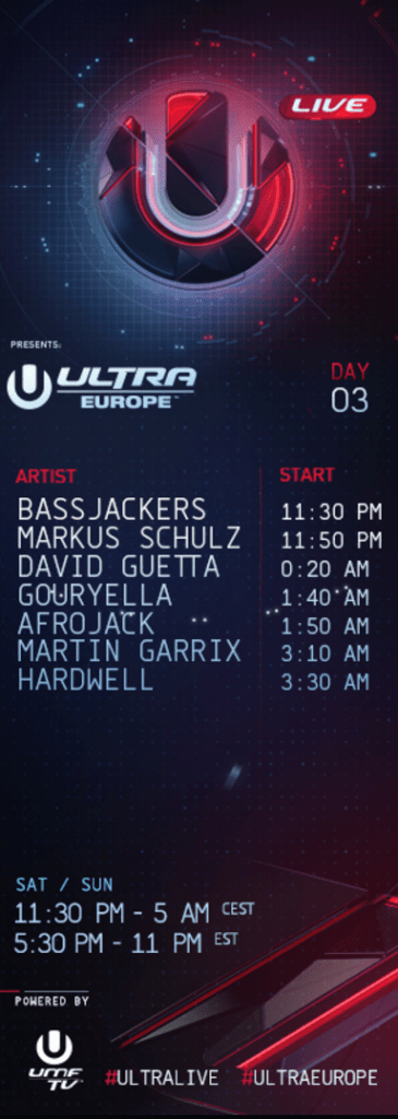 ultra europe day 3