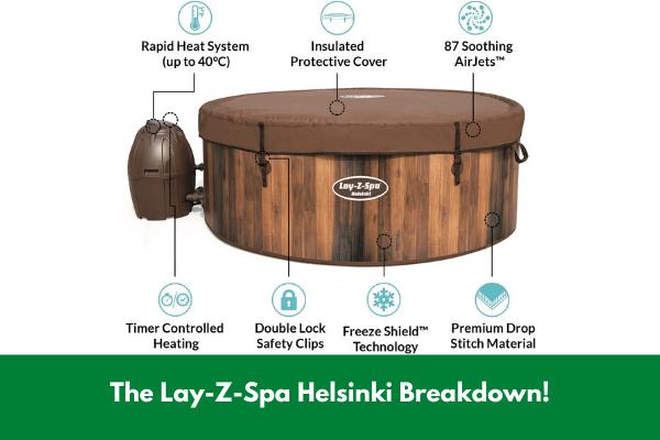 The Lay-Z-Spa Helsinki Breakdown!