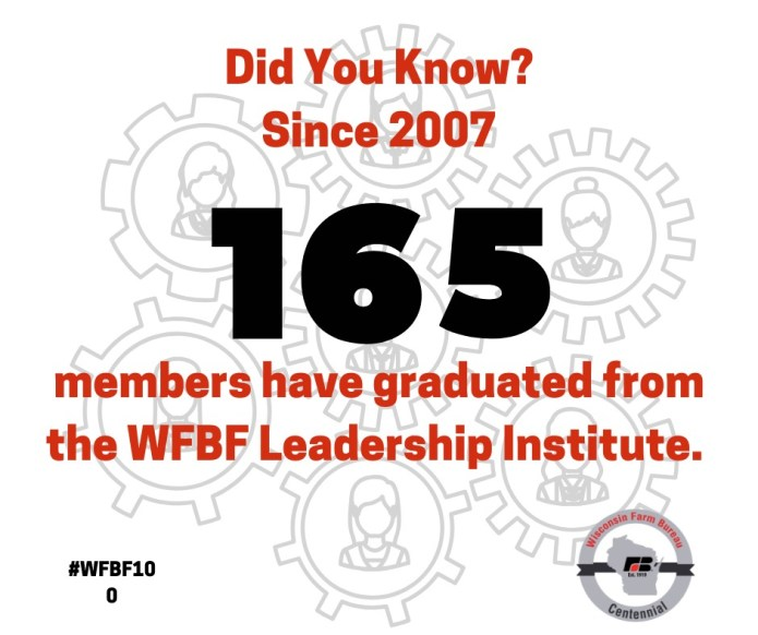 The Wisconsin Farm Bureau Leadership Institute provides members with an opportunity for personal and professional development.