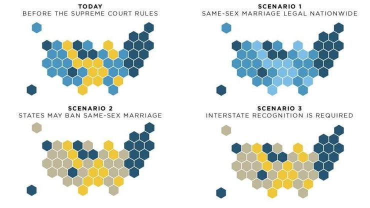 The three possible outcomes for same-sex marriages.