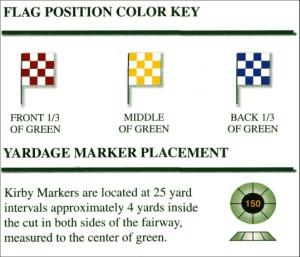 WGC Course Markings