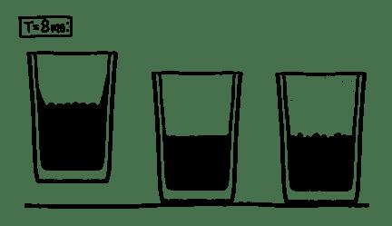 three half-empty glasses at t=8ms