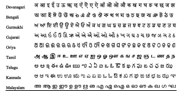 Some Languages of India, Scripts.jpg