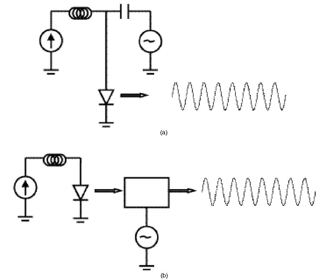 Optical Time Division Multiplexed Communication Networks