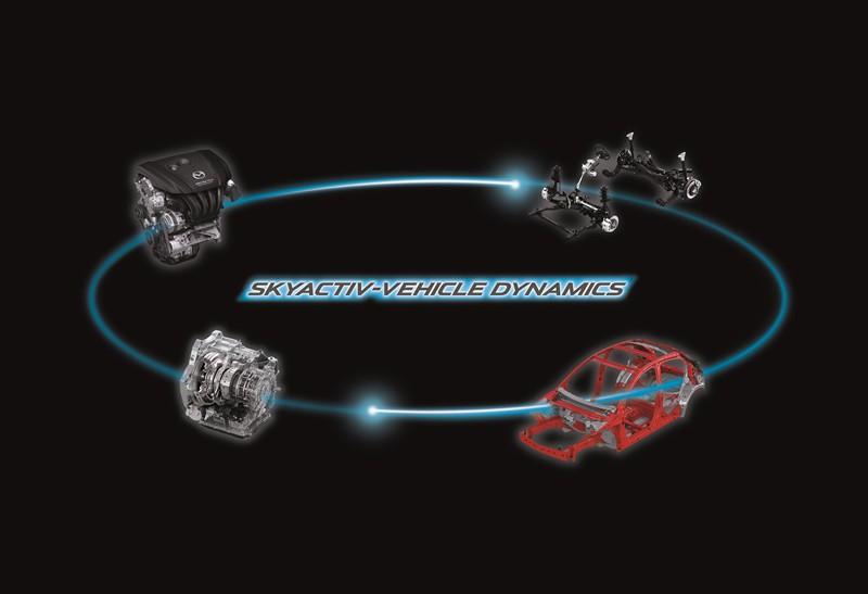 Skyactiv Vehicle Dynamics