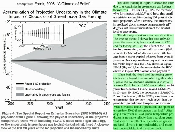 nasa we cant model clouds so climate models are 100 times less accurate than needed for projections 6 - NASA: We Can't Model Clouds, So Climate Models Are 100 Times Less Accurate Than Needed For Projections