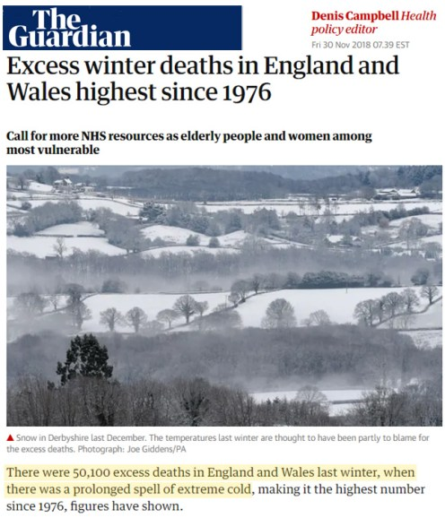 new studies cold temperature deaths rising and 10 20 times more common than heat related deaths - New Studies: Cold-Temperature Deaths Rising And 10-20 Times More Common Than Heat-Related Deaths