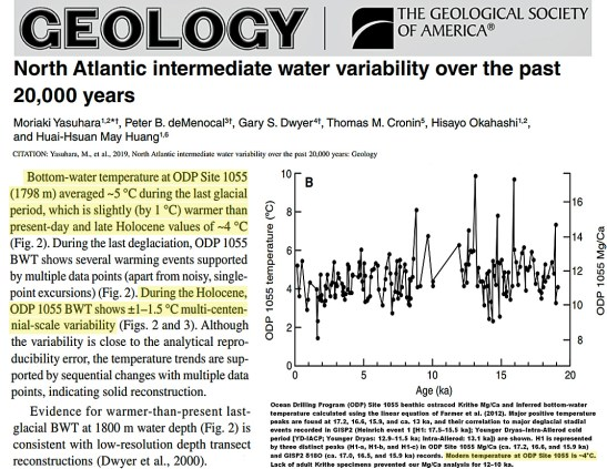 settled science 7 new papers show regional temps were 2 6c warmer than today during the last glacial 4 - Settled Science? 7 New Papers Show Regional Temps Were 2-6°C Warmer Than Today During The Last Glacial!