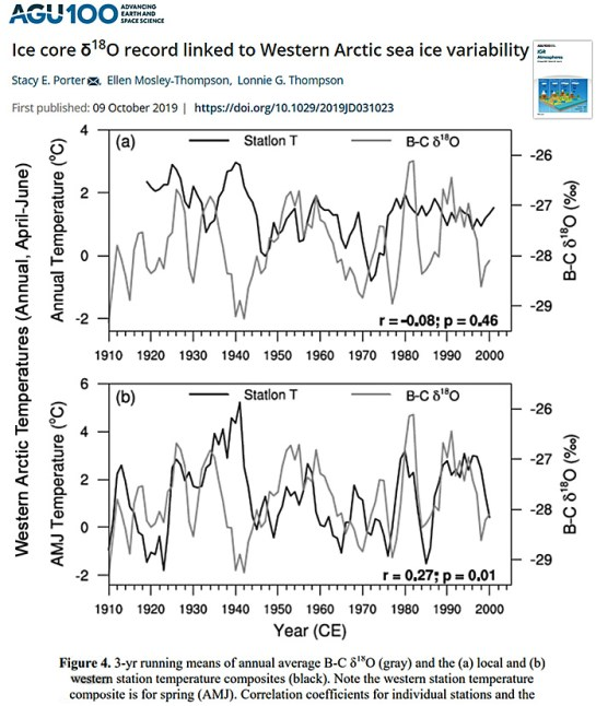 new paper west arctic sea ice relatively stable since 1800smuch less ice coverage during the 1600s 1 - New Paper: West Arctic Sea Ice 'Relatively Stable' Since 1800s…Much Less Ice Coverage During The 1600s!