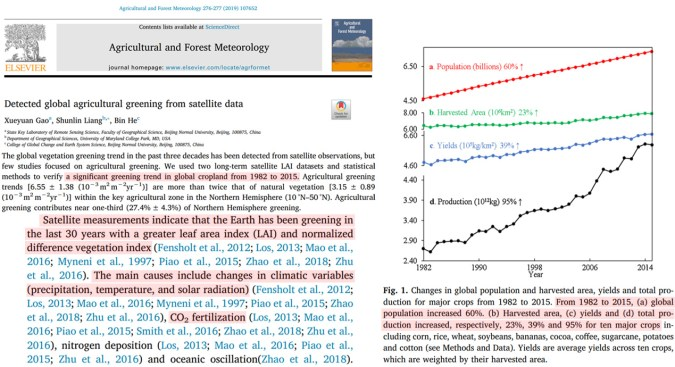 over 440 scientific papers published in 2019 support a skeptical position on climate alarm 5 - Over 440 Scientific Papers Published In 2019 Support A Skeptical Position On Climate Alarm