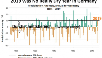 hype exposed central europe getting wetter not drier since industrialization began - Did climate change cause societies to collapse? New research upends the old story.