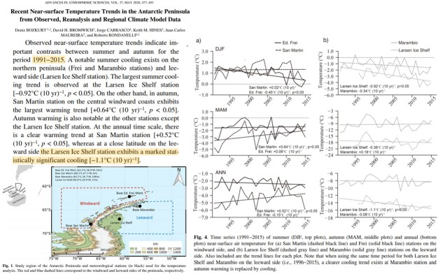new study finds the larsen ice shelf antarctic peninsula has cooled more than 2c since 1991 - New Study Finds The Larsen Ice Shelf (Antarctic Peninsula) Has Cooled More Than 2°C Since 1991