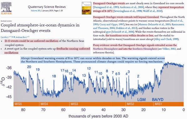 new study shows co2 changes lag decadal scale warming by 1000 years in the northern hemisphere - New Study Shows CO2 Changes Lag Decadal-Scale Warming By ~1000 Years In The Northern Hemisphere