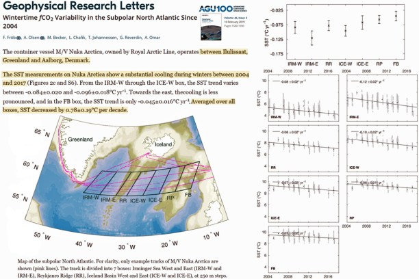 new northern north altantic study finds the coldest period with the most sea ice of the last 85 yearsis today 1 - New Northern North Altantic Study Finds The Coldest Period With The Most Sea Ice Of The Last ~85 Years…Is Today