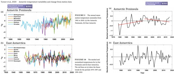 new study an east antarctica region has cooled 0 7c per decade since the 1980s 2 - New Study: An East Antarctica Region Has Cooled -0.7°C Per Decade Since The 1980s