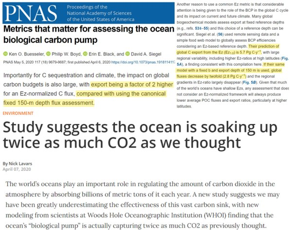 scientists just discovered their past carbon budget guesses have all along been twice as wrong as they thought 3 - Scientists Just Discovered Their Past Carbon Budget Guesses Have All Along Been Twice As Wrong As They Thought