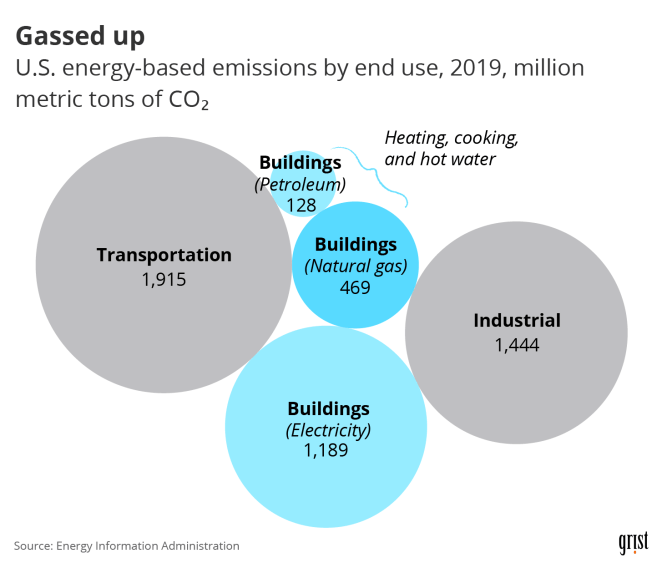 6 reasons 2020 wasnt as bad for climate change as you thought 3 - 6 reasons 2020 wasn't as bad for climate change as you thought