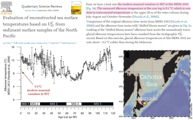 10 recent studies affirm it was regionally 2 6c warmer than today during the last glacial 7 - 10 Recent Studies Affirm It Was Regionally 2-6°C Warmer Than Today During The Last Glacial
