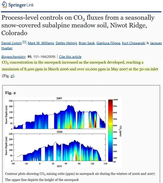 uncovered co2 in modern ice reaches 900 70000 ppm wildly incompatible with atmospheric levels 3 - Uncovered: CO2 In Modern Ice Reaches 900 – 70,000 ppm – Wildly Incompatible With Atmospheric Levels