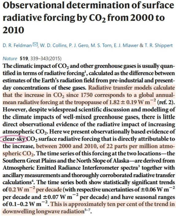 new study inadvertently slays the narrative emissions reductions from lockdowns added warming 1 - New Study Inadvertently Slays The Narrative: Emissions Reductions From Lockdowns Added WARMING!