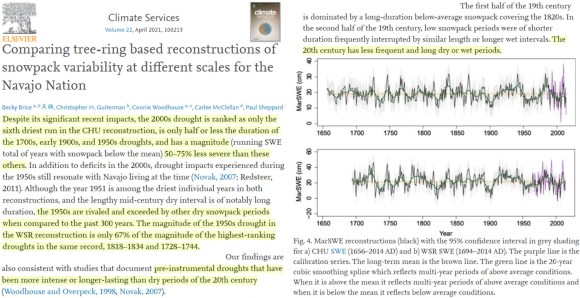 several more new studies show drought is now less common and severe than centuries millennia ago 2 - Several More New Studies Show Drought Is Now Less Common And Severe Than Centuries, Millennia Ago