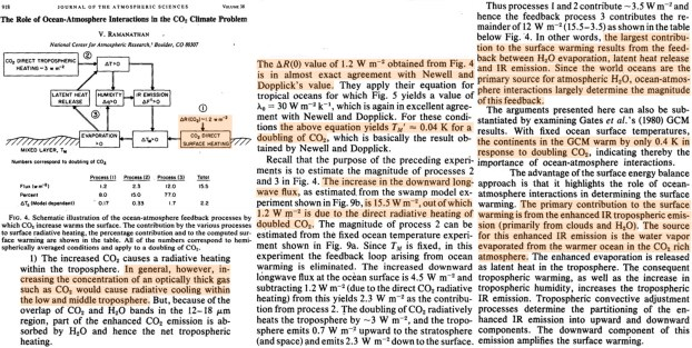 1970s 80s physics said doubling co2 produced just 0 2c 0 8c warming then physics changed 4 - 1970s-'80s 'Physics' Said Doubling CO2 Produced Just 0.2°C – 0.8°C Warming. Then 'Physics' Changed.