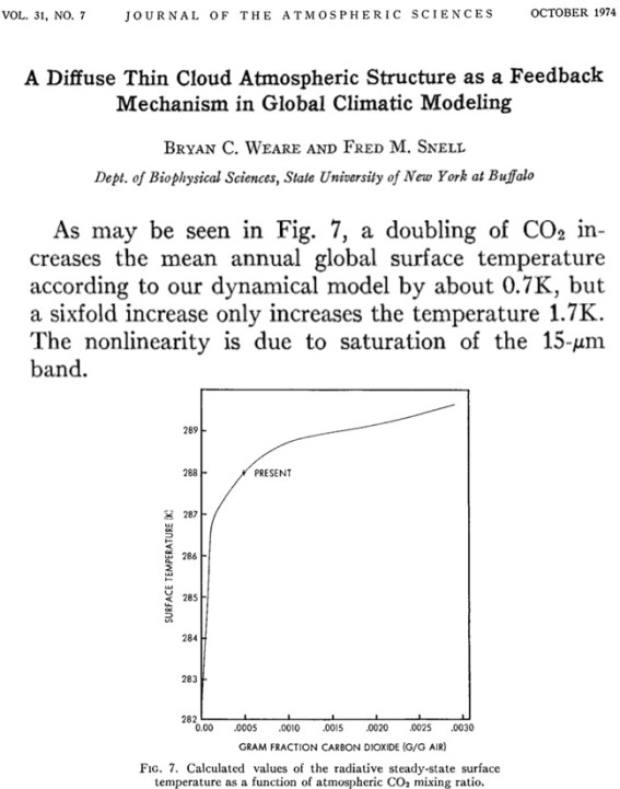 1970s 80s physics said doubling co2 produced just 0 2c 0 8c warming then physics changed 8 - 1970s-'80s 'Physics' Said Doubling CO2 Produced Just 0.2°C – 0.8°C Warming. Then 'Physics' Changed.
