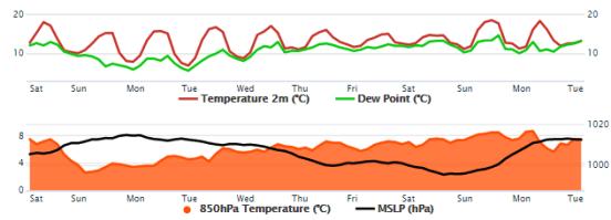 "skipping summerfall like weather sweeps across europesuper cooled europesnow forecast 2 - Skipping Summer…Fall-Like Weather Sweeps Across Europe…""Super-Cooled Europe""…Snow Forecast"