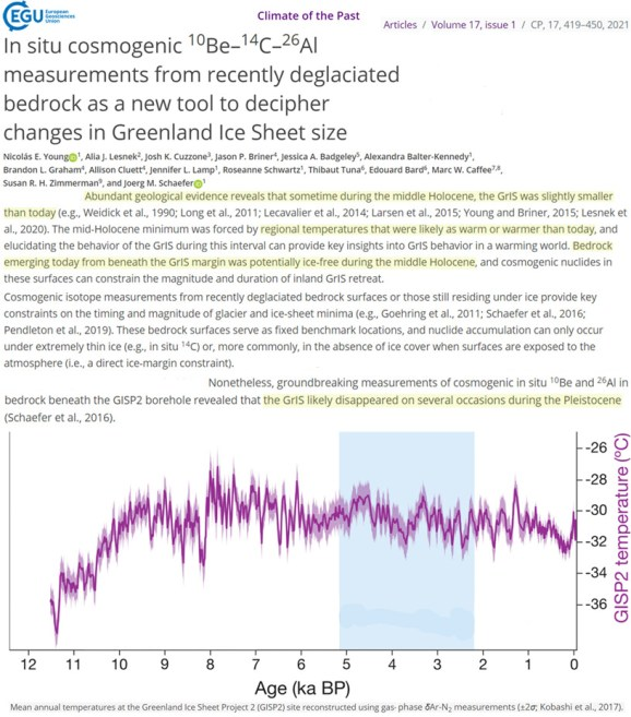 new study high arctic canadas early holocene winter air temperatures were 6 8c warmer than today 3 - New Study: High Arctic Canada's Early Holocene Winter Air Temperatures Were '6-8°C Warmer Than Today'