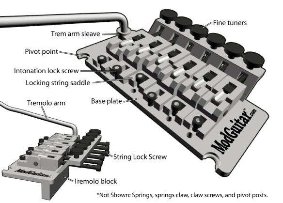 Locking Tremolo Set-up Guide | ModGuitar com