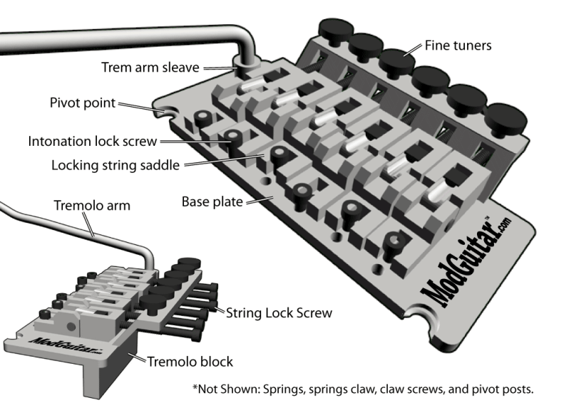 Floyd Rose tremolo parts