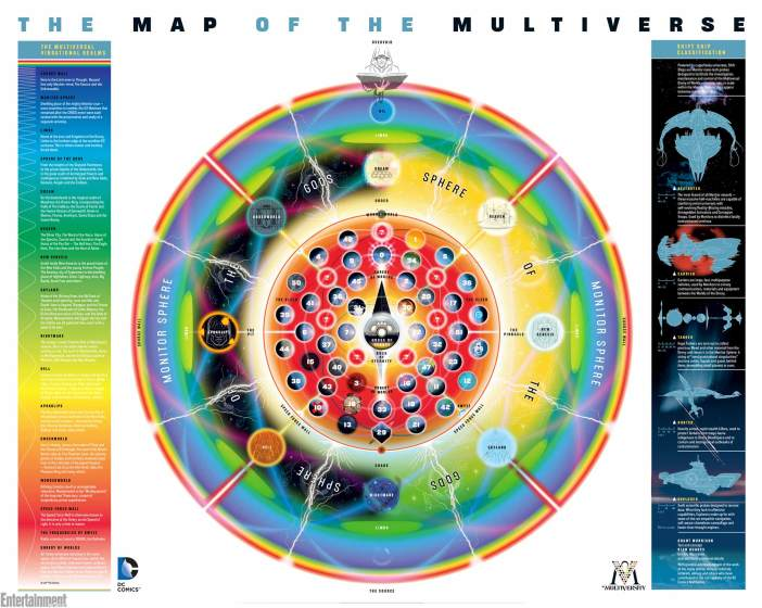DC-Comics-New-52-multiverse-map-for-Grant-Morrisons-Multiversity-1