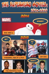 Superhero Films 2014-2020: The Graphic Info!
