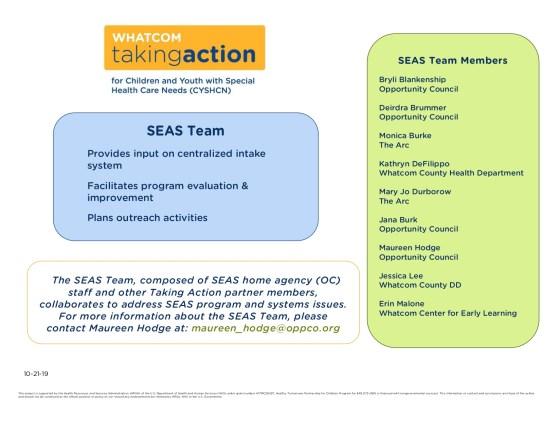 SEAS Team 2019-10-21