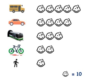 kids school transport pictograph