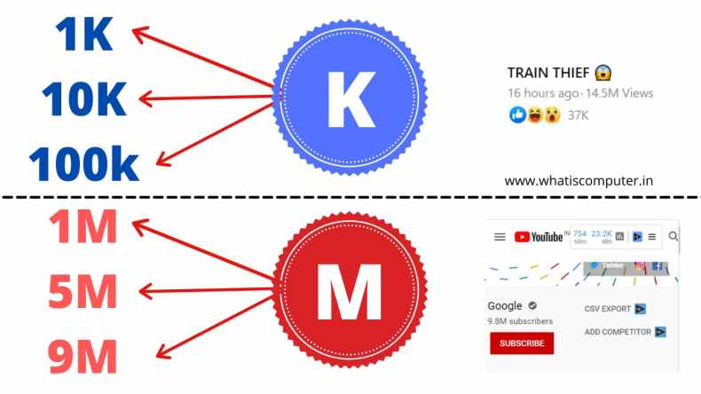 1k Means - What does '1K' and '1M' Mean? Benefits of 1K & 1M