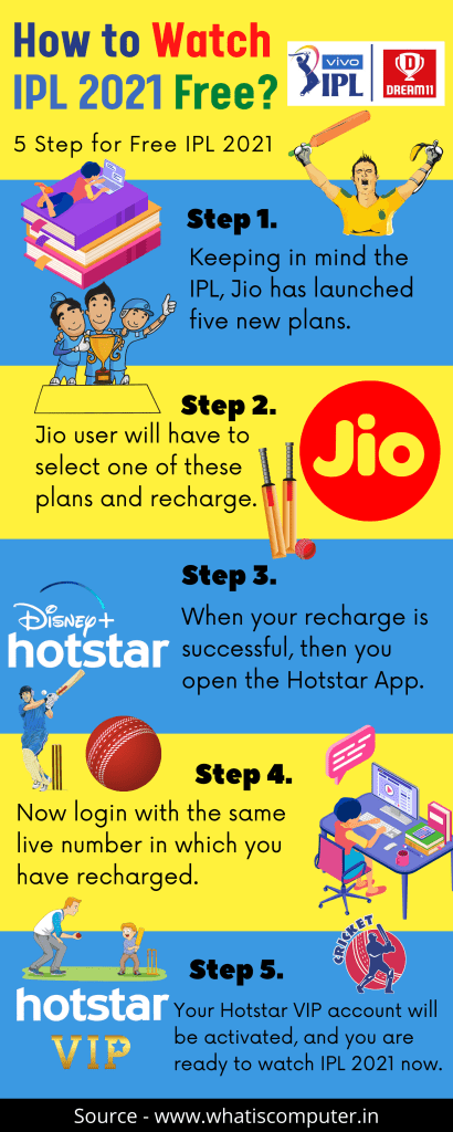 how to watch free ipl 2021 (infographic)