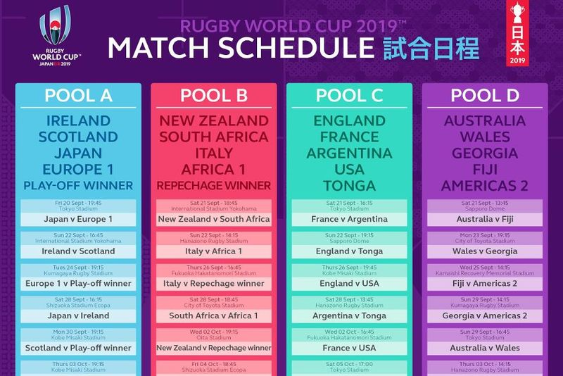 Stream 2019 Rugby World Cup Anywhere with VPN