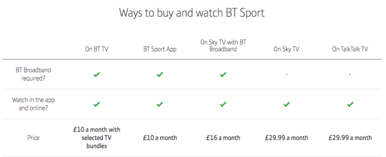 Bt Sport Subscription