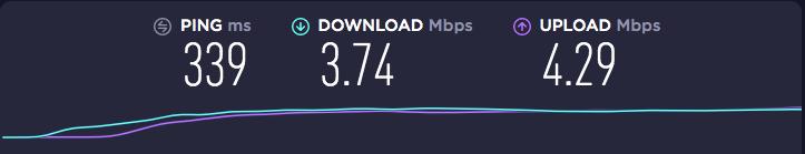Single VPN