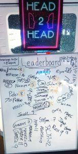 Head2Head leaderboard
