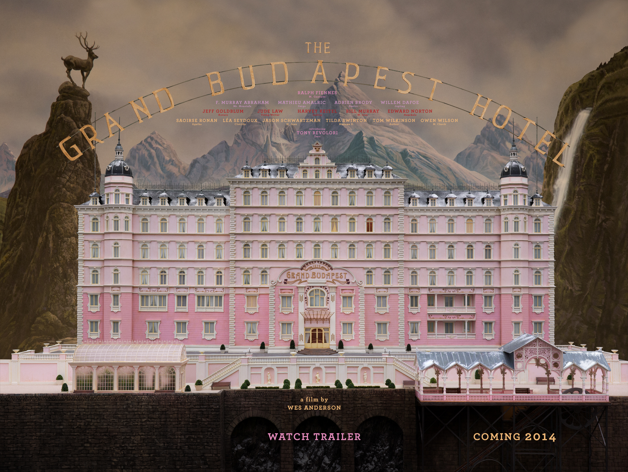 Wes Anderson Review