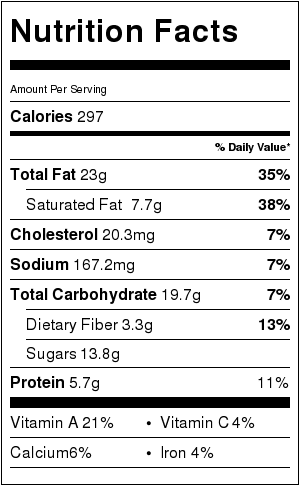 paleo-pumpkin-bars-nutrition