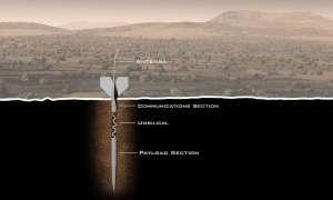 Dlaczego Mars może już niedługo być pokryty gigantycznymi strzałkami?